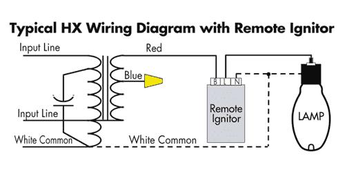 Metal Halide 400w Ballast Wiring Diagrams - Wiring Diagram ...