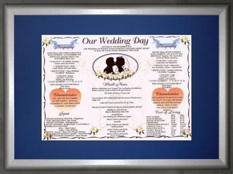 Wedding World: 10th Wedding Anniversary Gift Ideas