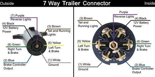 2000 Escalade Trailer Wiring Harnes
