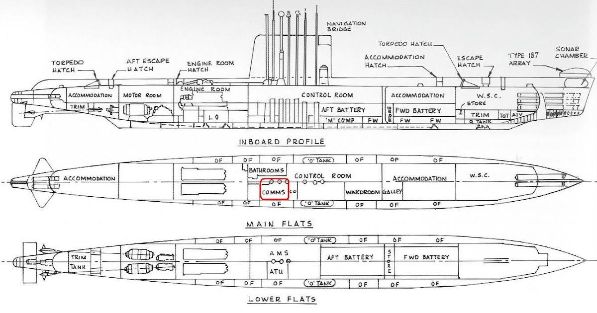 Submarine Matters Australian Oberon Submarine Spying Missions