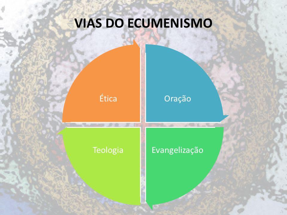 Resultado de imagem para Ecumenismo e evangelização