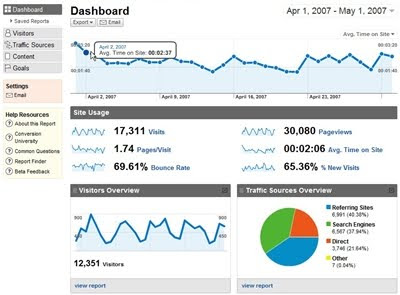 Getting Started Guide for Google Analytics