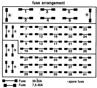 Mercedes Fuse Box Diagram 1997 Benz Wiring Diagram Mere Corsa B Mere Corsa B Pasticceriagele It