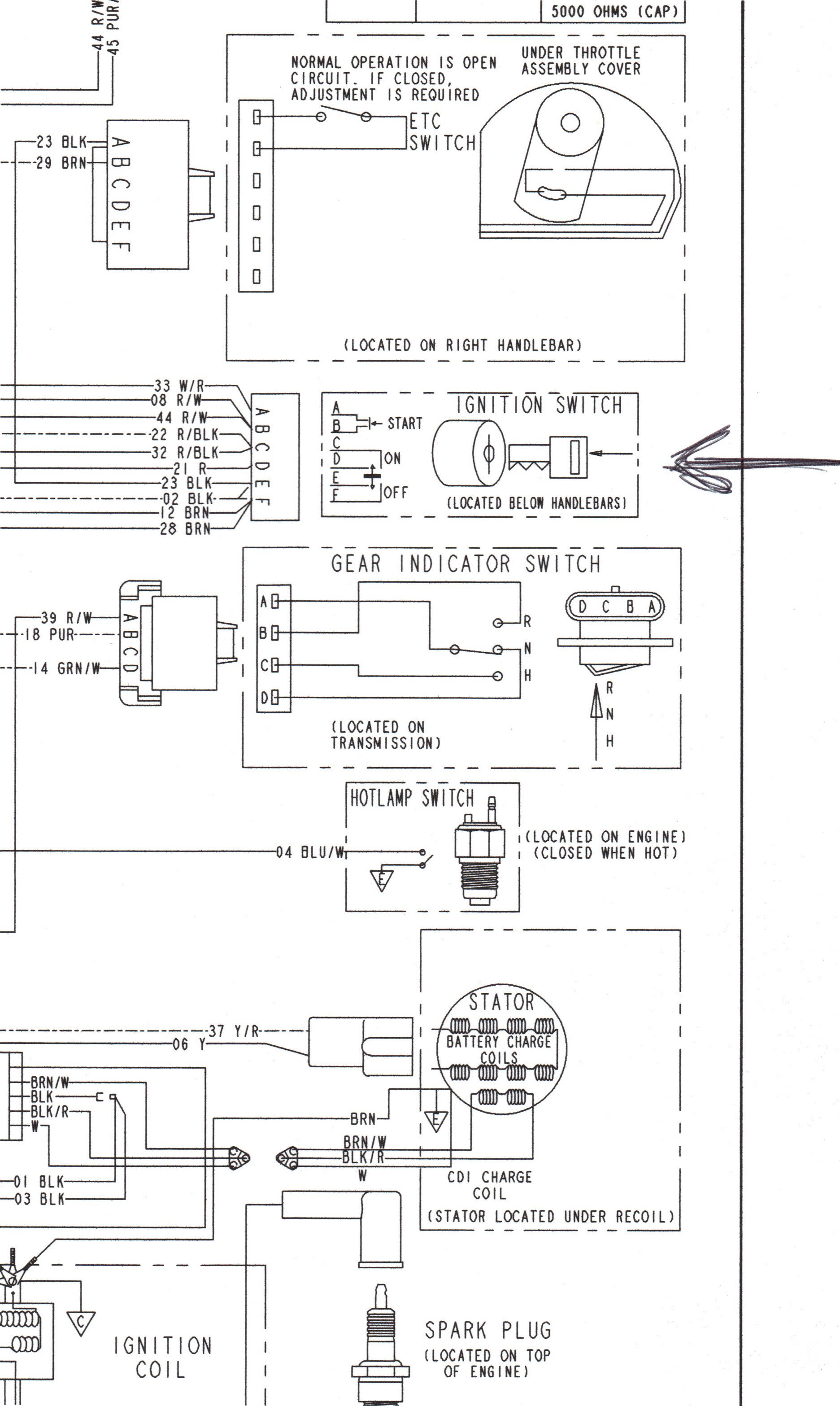 Diagram 1995 Polaris 250 Trail Boss Wiring Diagram Full Version Hd Quality Wiring Diagram Pvdiagramxspain Edizionisavine It