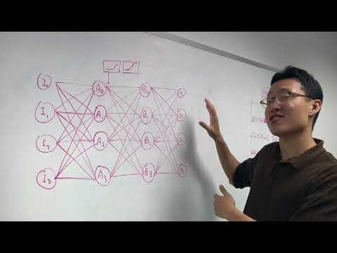 .AI 晶片技術架構的 4 種類型,哪種能笑到最後?