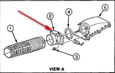 what is: 1996 F150 MAF sensor Diagram and Details