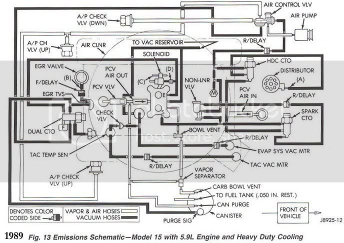 Jeep Grand Cherokee Vacuum Hose Diagram