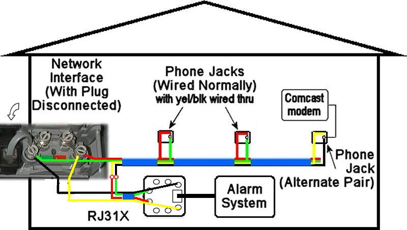 Wiring Diagrams For House Alarms