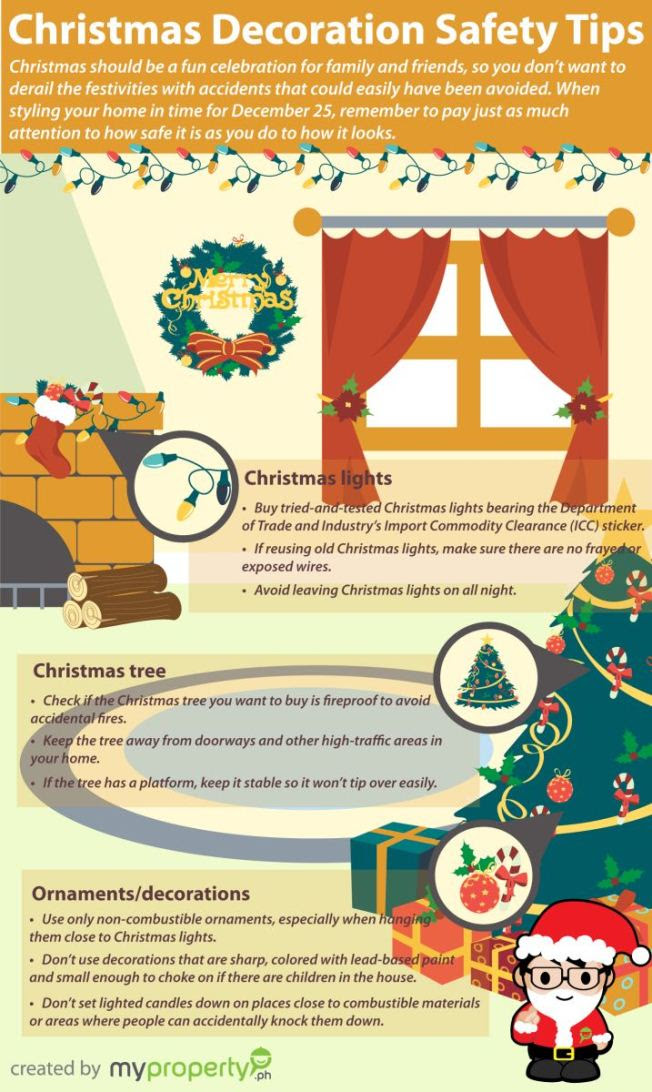 - Christmas Decorating Safety Christmas Ideas