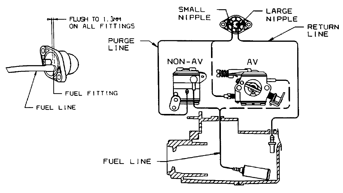 poulan pro weed eater fuel filter 29 poulan pro weedeater fuel line diagram wiring diagram list  poulan pro weedeater fuel line diagram