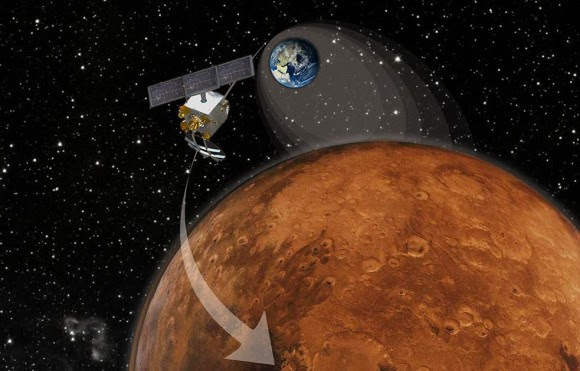 India's Mars Orbiter Mission (MOM) marked 100 days from Mars on June 16, 2014 and the Mars Orbit Insertion engine firing when it arrives at the Red Planet on Sept 24, 2014 after its 10 month interplanetary journey.  Credit ISRO