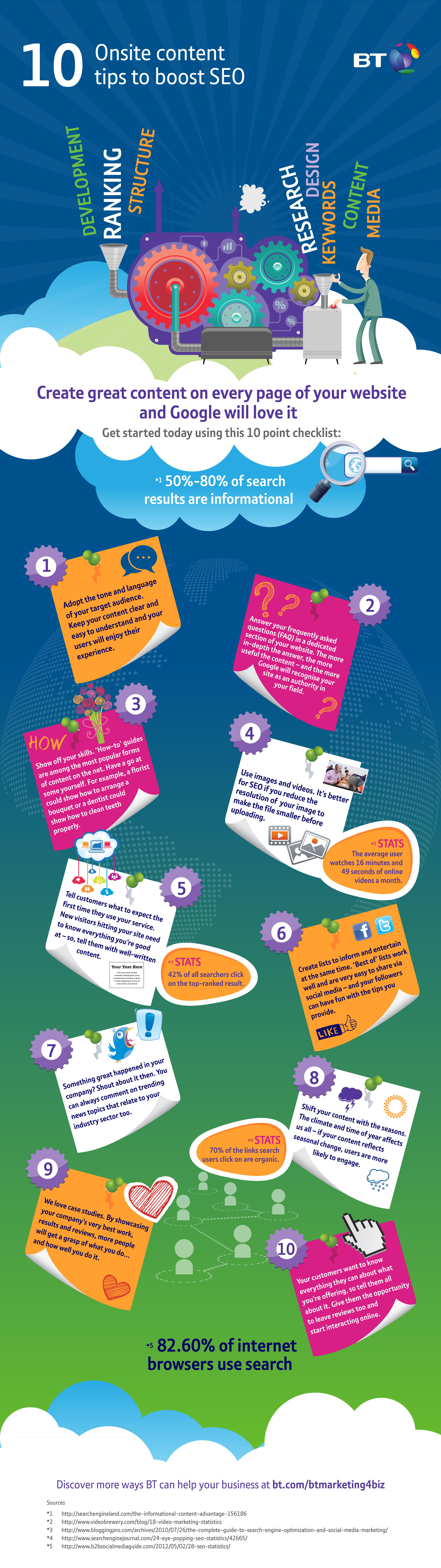 10 Tips To Boost Your Site Content With SEO : infographic