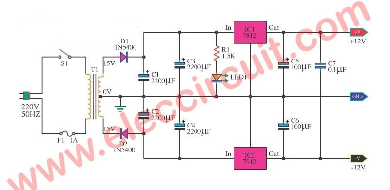 Cat 5 Crossover Wiring Diagram Hecho