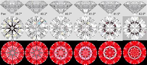 diamond cut  pricescope