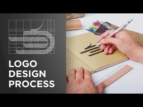 Baştan sona Logo Tasarım Süreci