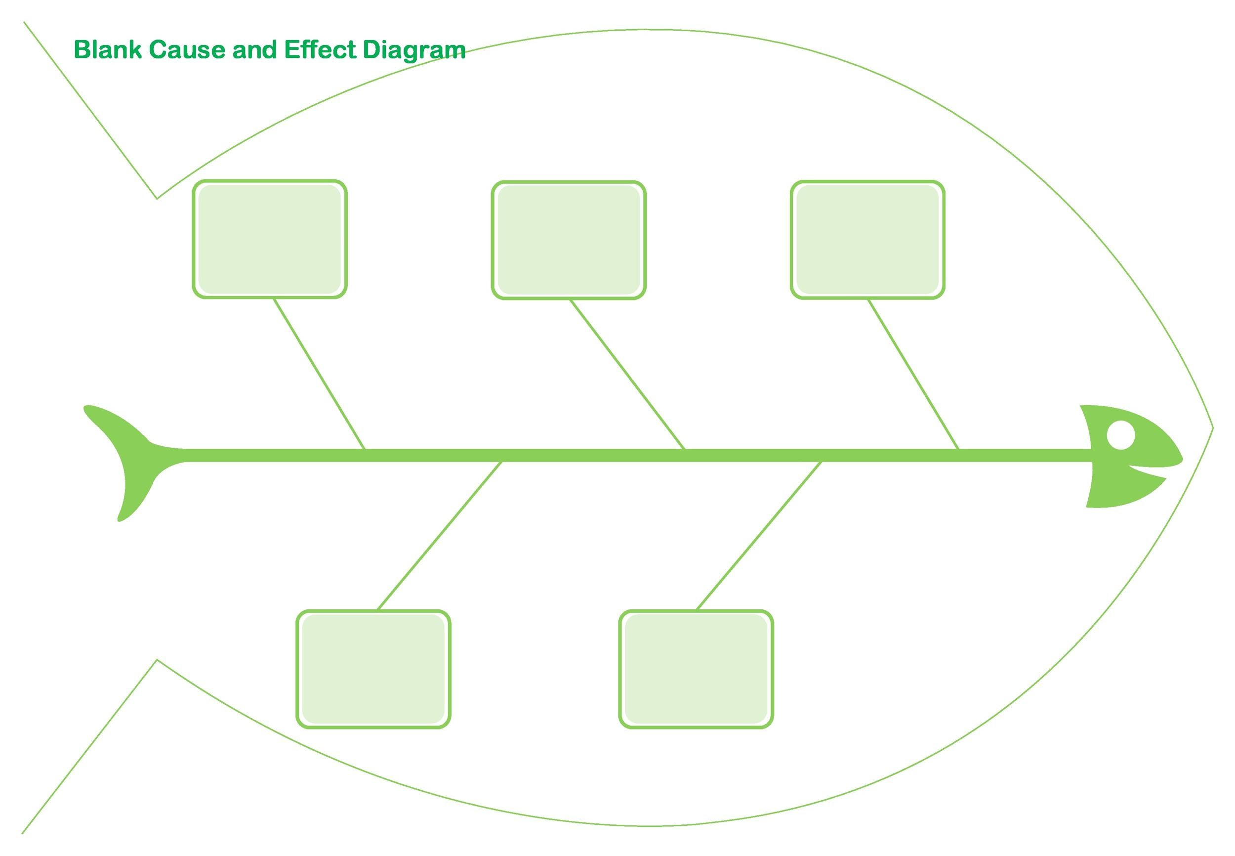 43 Great Fishbone Diagram Templates & Examples Word, Excel