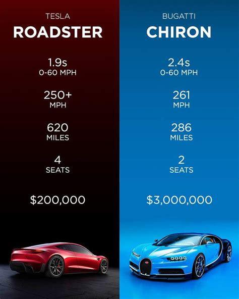 tesla roadster  bugatti chiron nasty cleantechnica