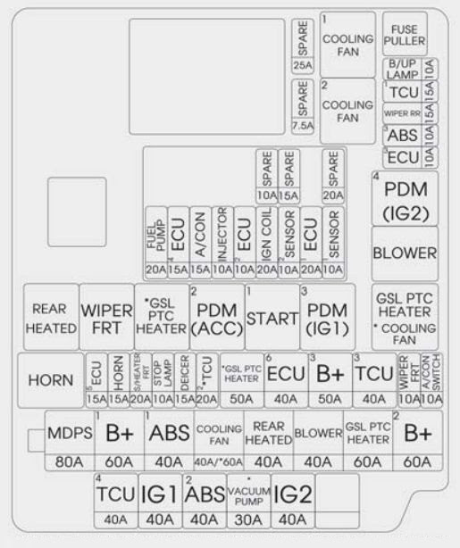 Kia K3 Fuse Box Wiring Diagram System Shorts Norm Shorts Norm Ediliadesign It