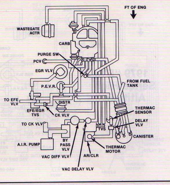 79 Monte Carlo Wiring Diagram