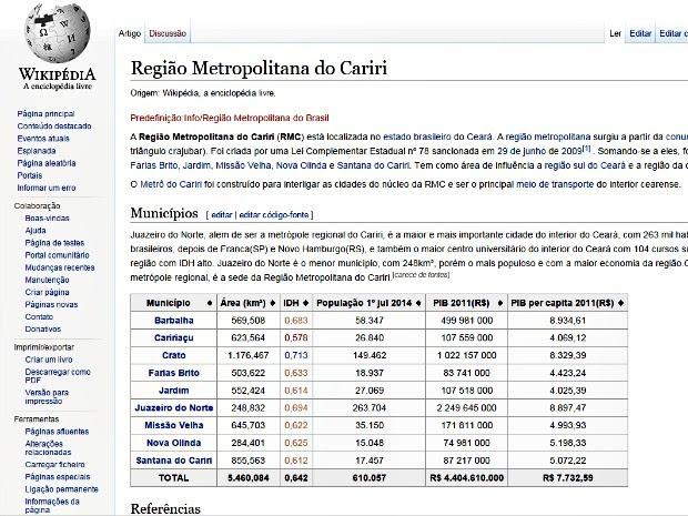 Página da Região Metropolitana do Cariri na Wikipédia (Foto: Reprodução)