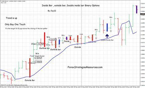 Average leverage ratio forex trading