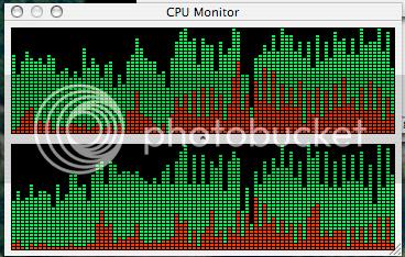 CPU Work Hard!