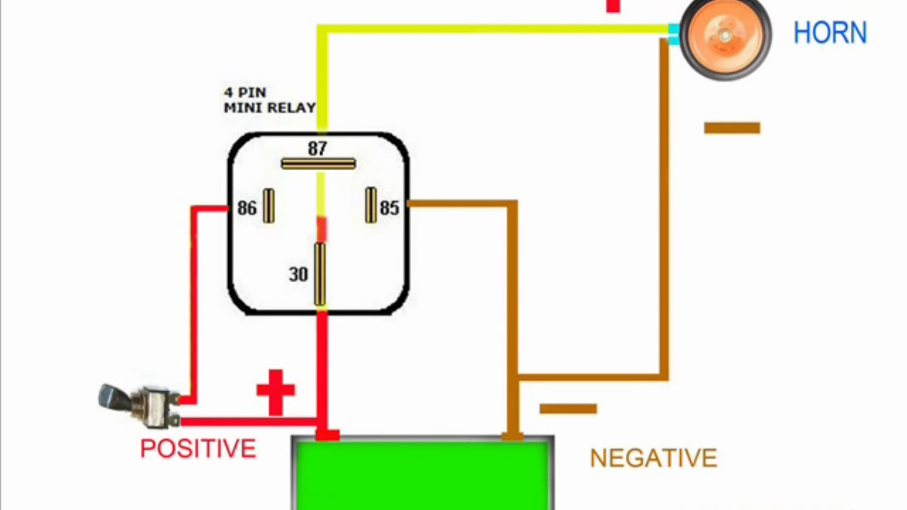 HORN RELAY simple wiring - YouTube