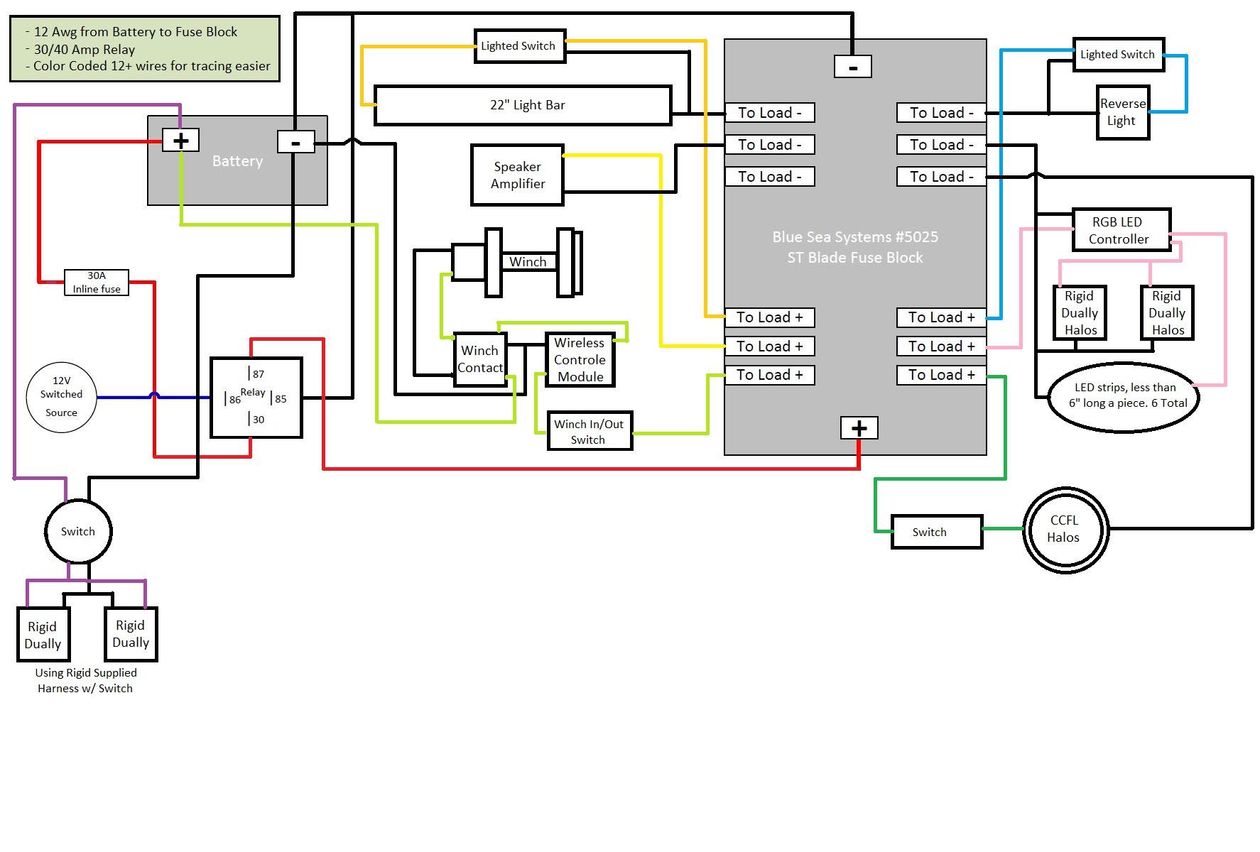 Diagram 2004 Yamaha Grizzly Wiring Diagram Full Version Hd Quality Wiring Diagram Tabletodiagram Edelynetaxi Fr