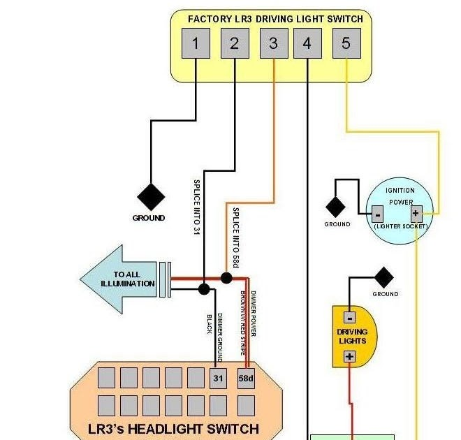 Cummins Fuel Shut Off Solenoid Wiring Diagram from lh5.googleusercontent.com