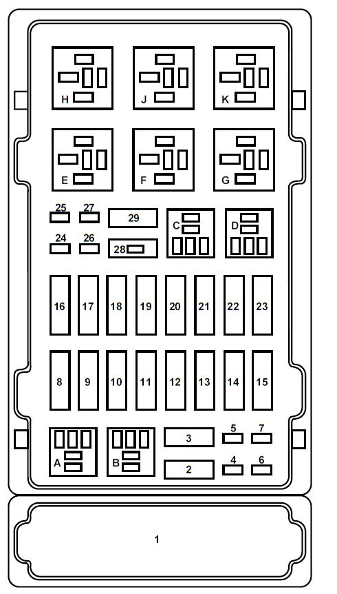 Ford E-Series E-150 E150 E 150 (2002 - 2003) - fuse box ...