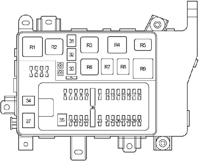 98 07 Toyota Land Cruiser 100 Fuse Diagram