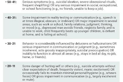 Top 10 Mental Status Exam Example Bipolar Background