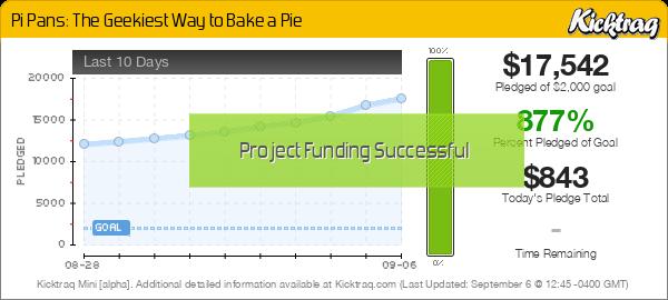 Pi Pans: The Geekiest Way to Bake a Pie -- Kicktraq Mini