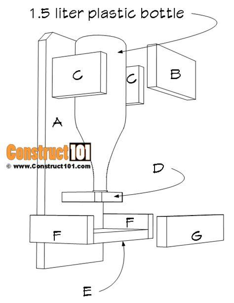 DIY Bottle Bird Feeder - Construct101