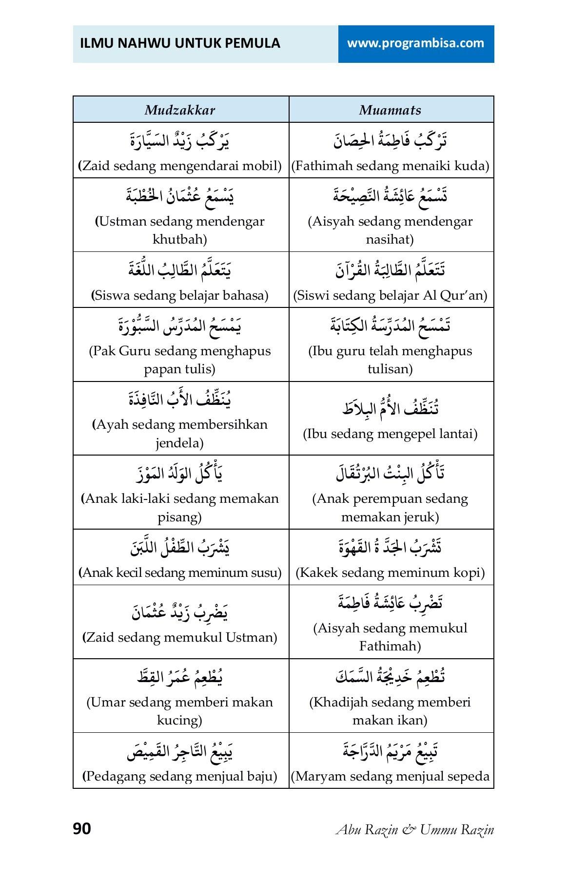 Ebook Ilmu Nahwu Untuk Pemula Rev 01 Pages 101 150 Text Version