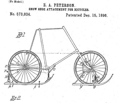 Bike Snow Shoes Patent 1896