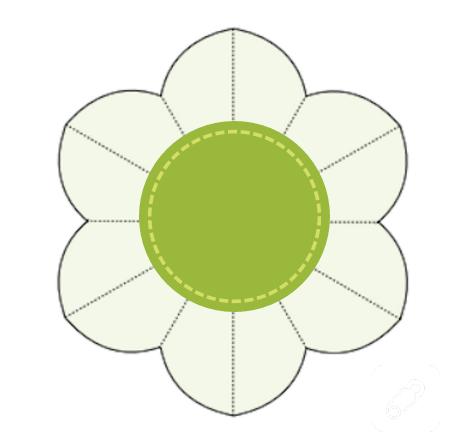 Kenarları Yakmalı Kumaş Nilüfer çiçeği Yapımı 10marifetorg