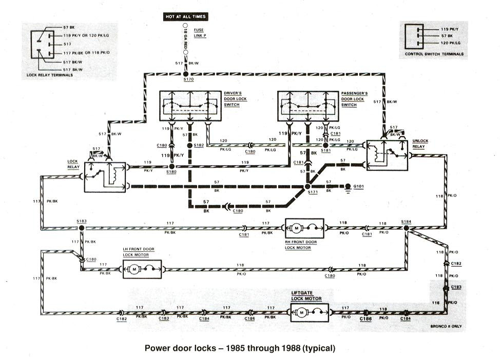 1999 Ford F 150 Wiring Diagram