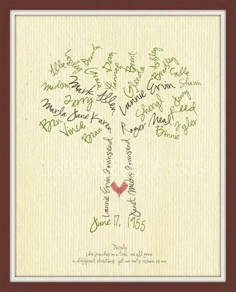 Family Tree Projects & Gift Ideas on Mother?s Day   family