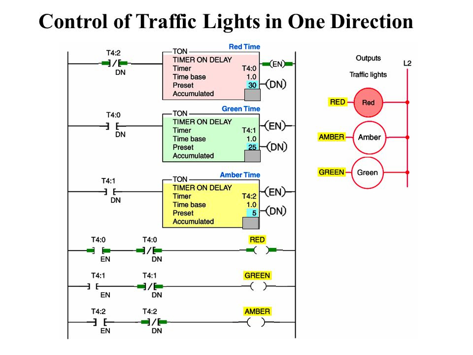 Ladder Logic Diagram Traffic Light Coil Tap Wiring Diagram 7ways Yenpancane Jeanjaures37 Fr