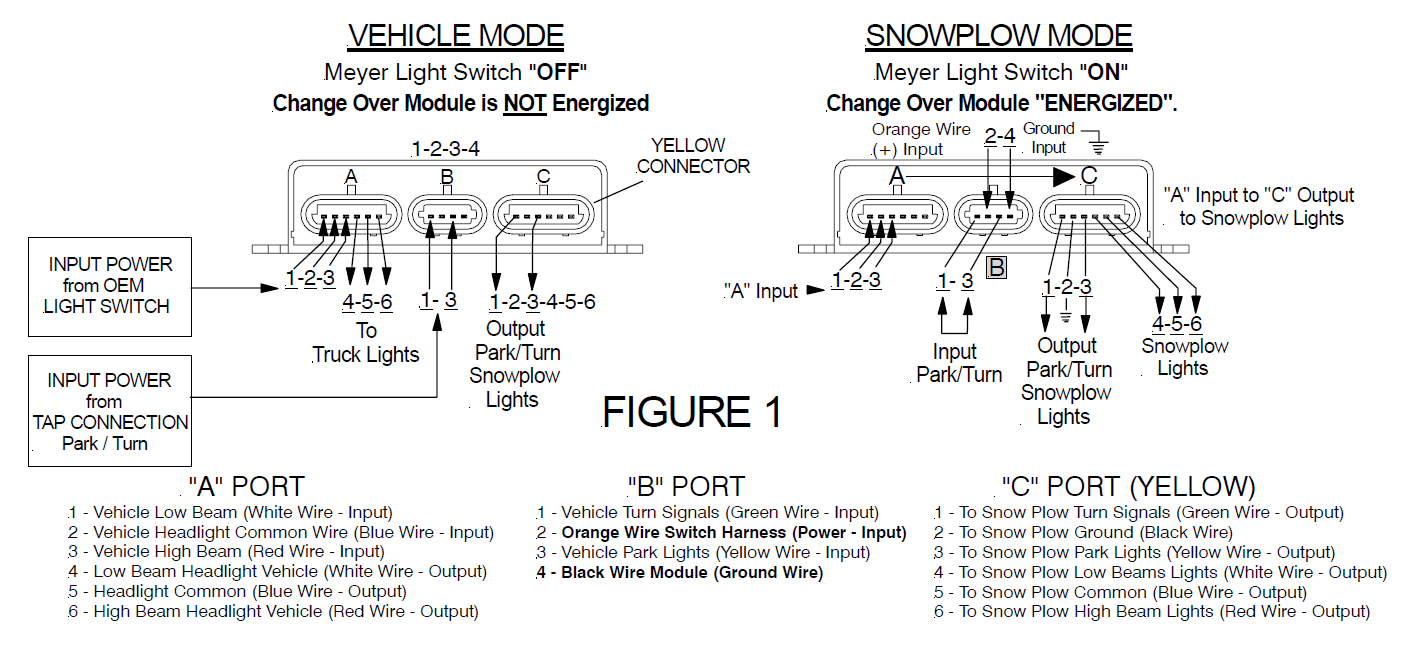 20 New Meyer Snow Plow Wiring Schematic