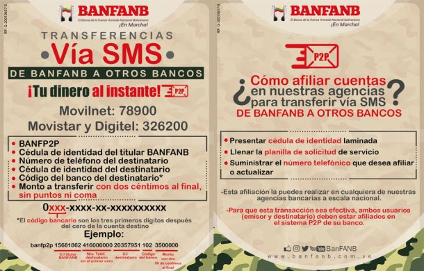banfanb VIA SMS