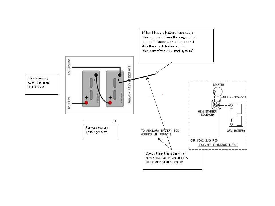 Fleetwood Battery Wiring Diagram - Wiring Diagram & Schemas