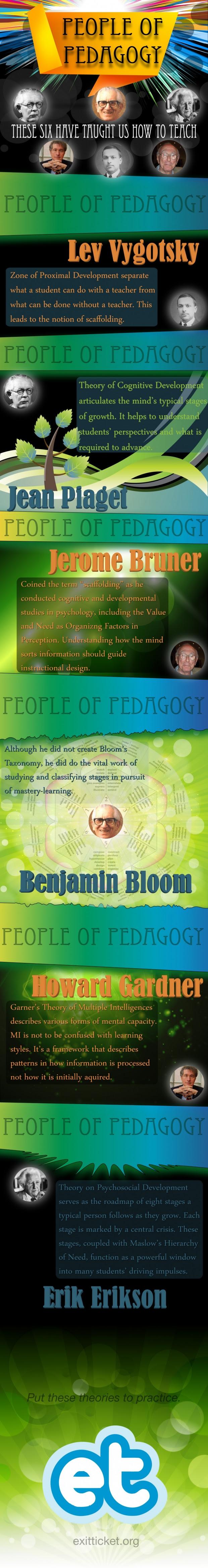 people of pedagogy