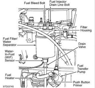2004 Dodge Ram 1500 Fuel Tank Diagram - Wiring Diagram