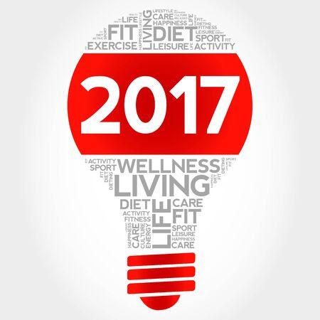Apa Yang Aku Inginkan Dalam Tahun 2017 in