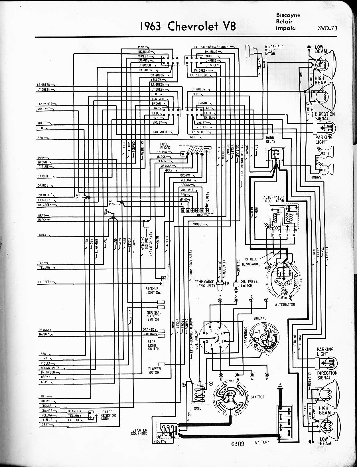 157c3 1957 Chevy Truck Fuse Block Diagram Wiring Library