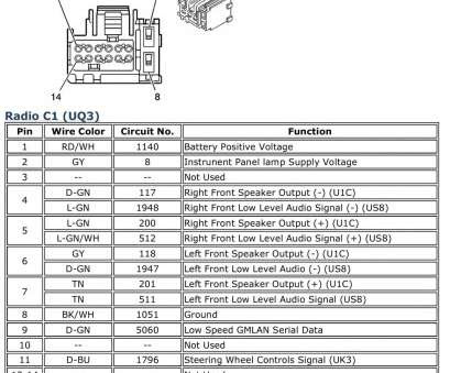 Stereo Wiring Diagram For 2003 Chevy Silverado Wiring Schematic For Trailer Lights Dodge Ram Bege Wiring Diagram