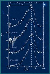 espectro_de_CFBDS0059