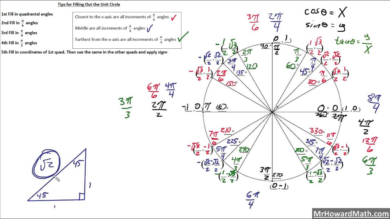 Unit Circle Part 2 - Where Do the Unit Circle X and Y Coordinates ...